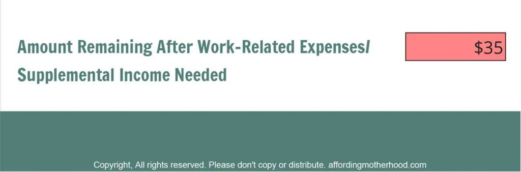 Finally the results show you how much you have left over after work-related expenses are subtracted. This is the amount of supplemental income you need to earn by working from home.